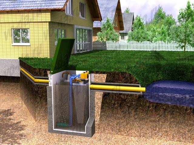 Никакого риска. Экологически безупречная вода на даче – гарантия безопасности